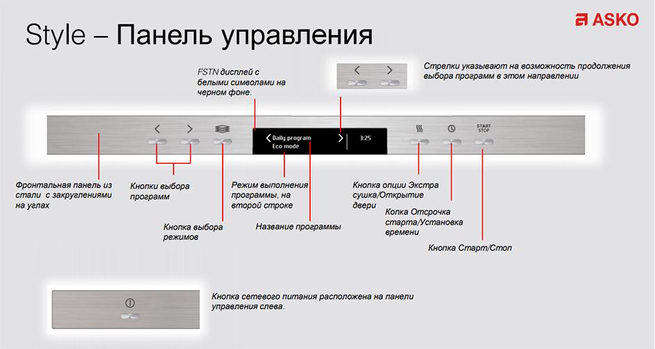 Измененная панель управления Style