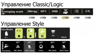 Система Auto Dose от компании Asko